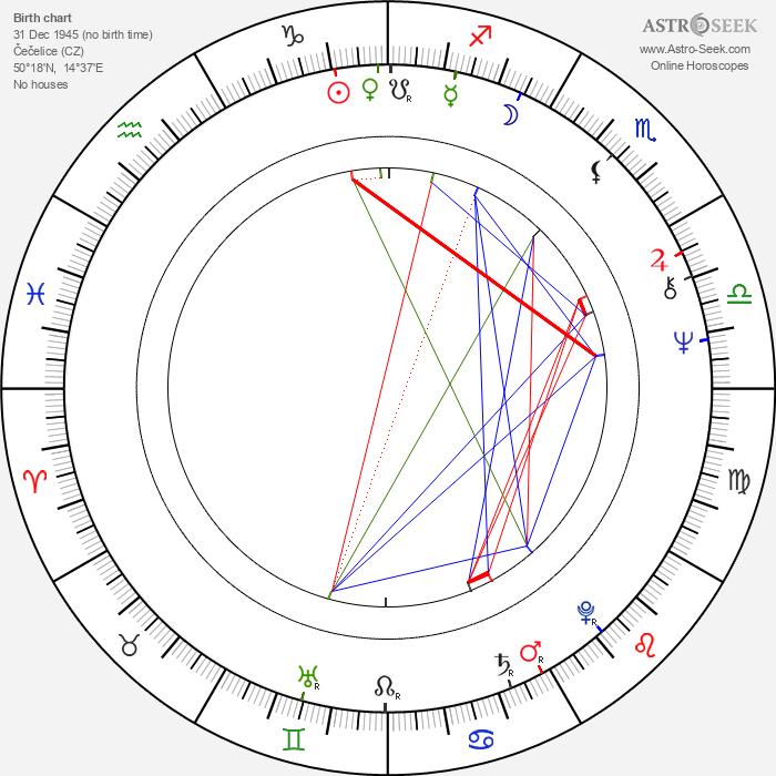 Václav Čermák - Astrology Natal Birth Chart