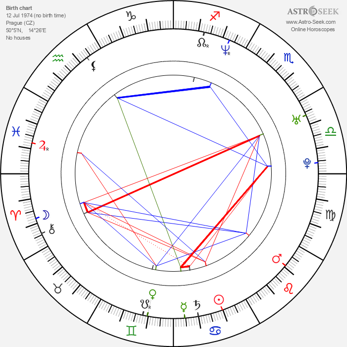 Václav Chalupa - Astrology Natal Birth Chart