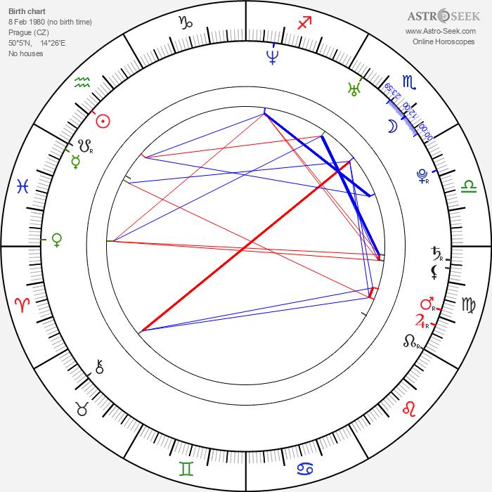 Václav Jakoubek - Astrology Natal Birth Chart