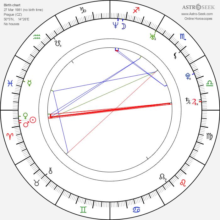 Václav Jílek - Astrology Natal Birth Chart