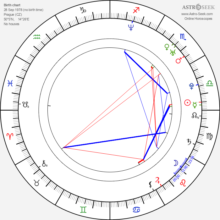 Václav Jiráček - Astrology Natal Birth Chart