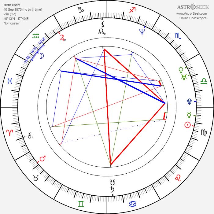 Václav Kadrnka - Astrology Natal Birth Chart