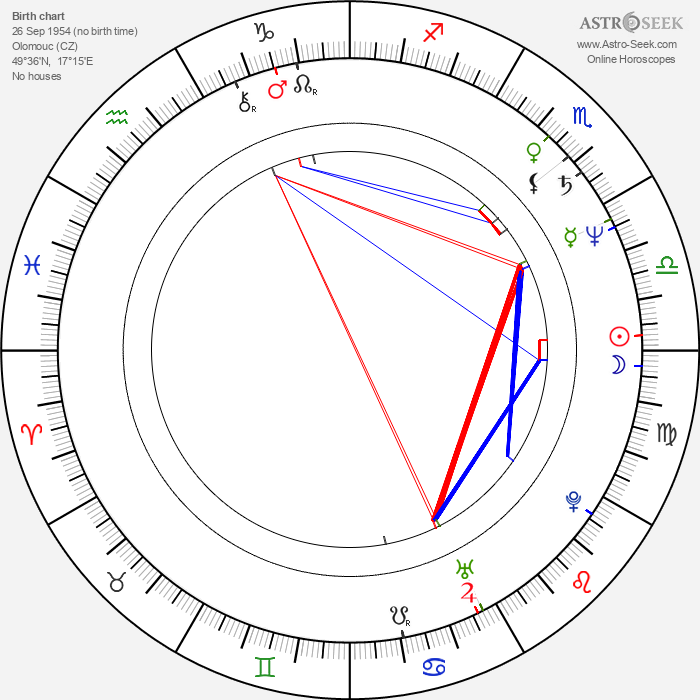 Václav Křístek - Astrology Natal Birth Chart