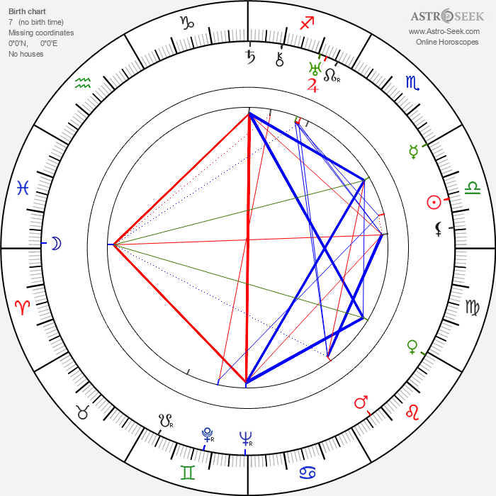Václav Krška - Astrology Natal Birth Chart