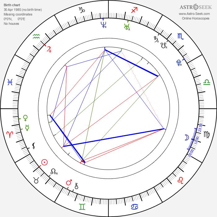 Václav Kupilík - Astrology Natal Birth Chart