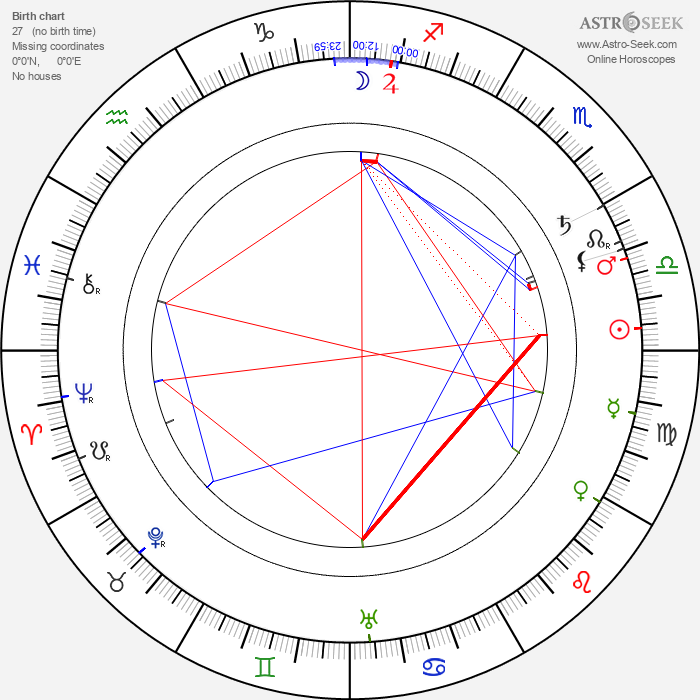 Václav Laurin - Astrology Natal Birth Chart