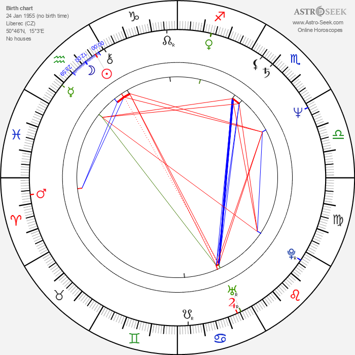 Václav Legner - Astrology Natal Birth Chart