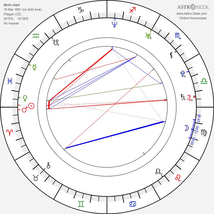 Václav Liška - Astrology Natal Birth Chart