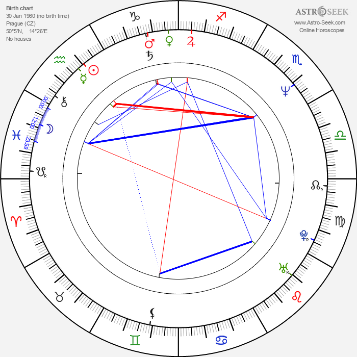 Václav Marhoul - Astrology Natal Birth Chart