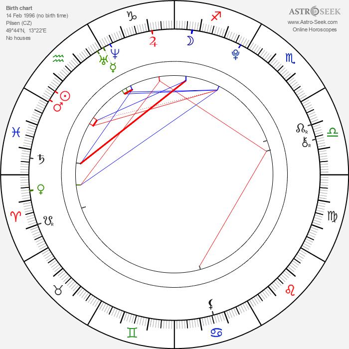 Václav Matějovský - Astrology Natal Birth Chart