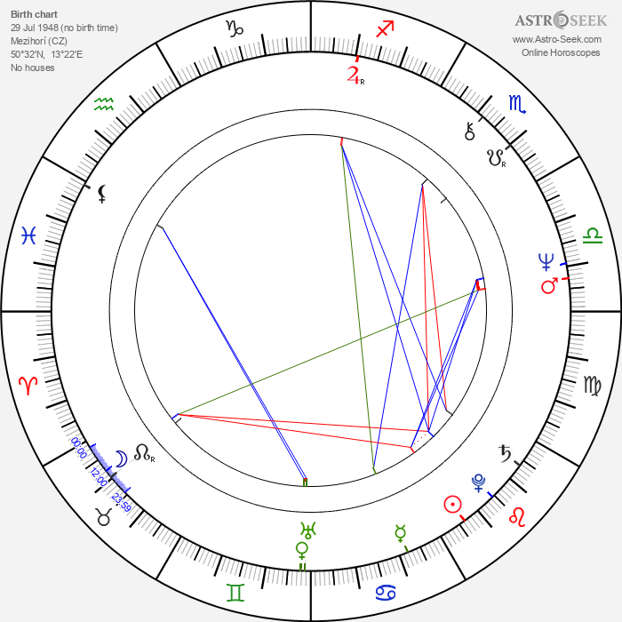Václav Neubauer - Astrology Natal Birth Chart
