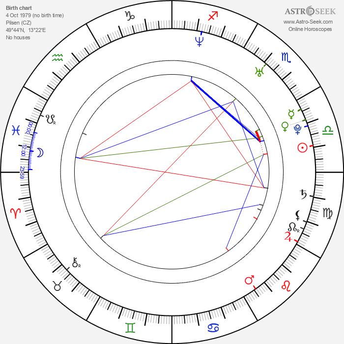 Václav Neužil Jr. - Astrology Natal Birth Chart