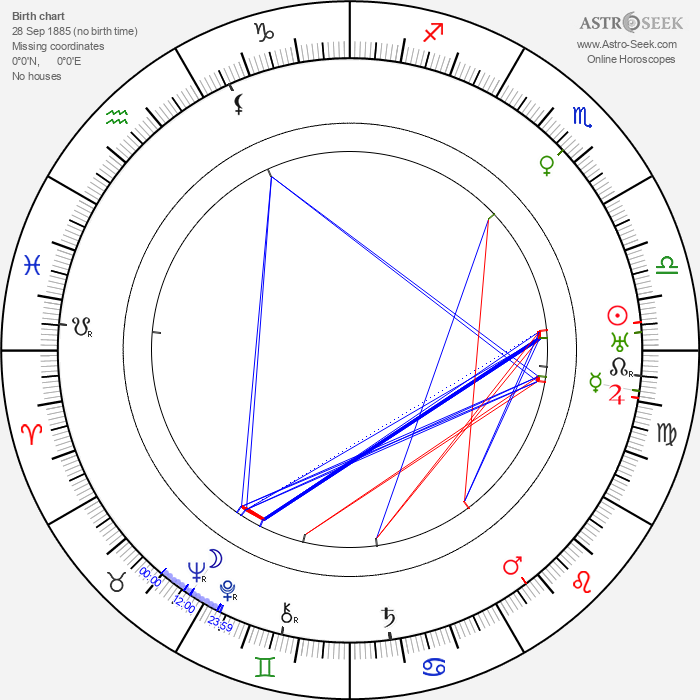 Václav Piskáček - Astrology Natal Birth Chart