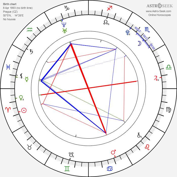 Václav Prošek - Astrology Natal Birth Chart