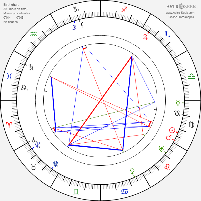 Václav Rabský - Astrology Natal Birth Chart