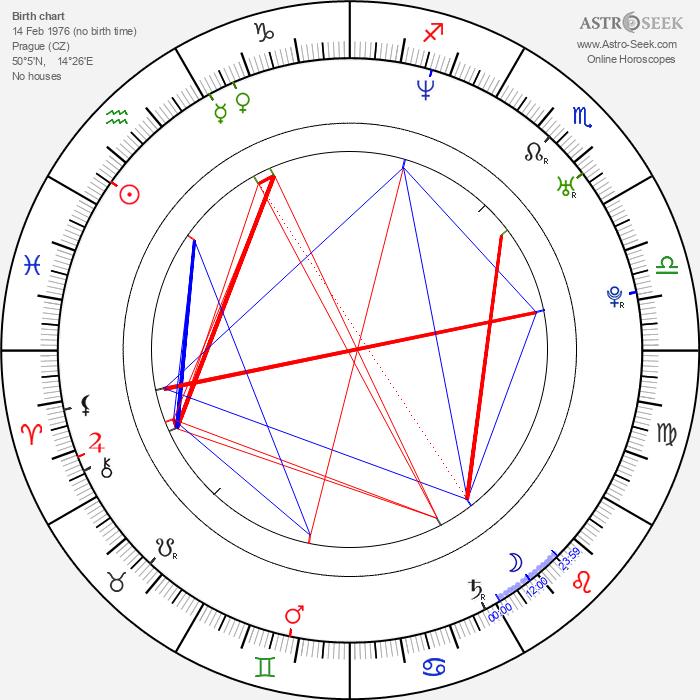 Václav Rašilov - Astrology Natal Birth Chart