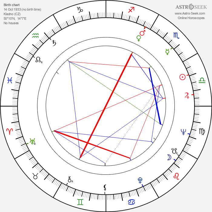 Václav Šašek - Astrology Natal Birth Chart