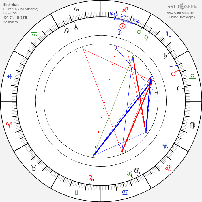 Václav Ševčík - Astrology Natal Birth Chart