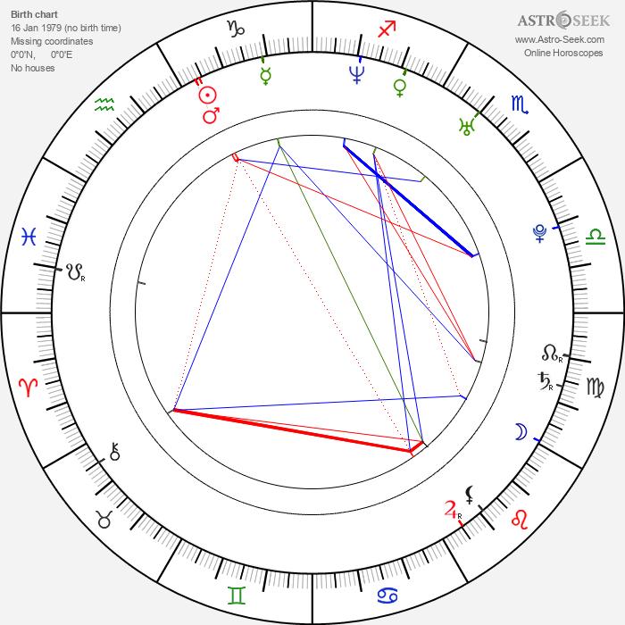 Václav Skuhravý - Astrology Natal Birth Chart