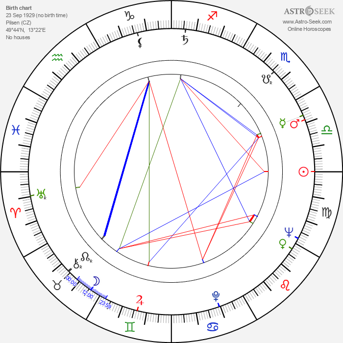 Václav Štekl - Astrology Natal Birth Chart
