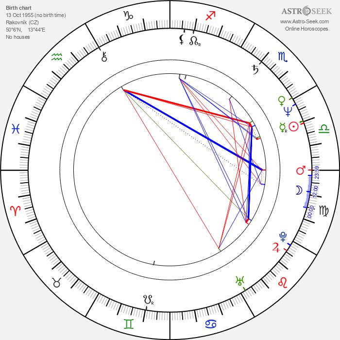 Václav Upír Krejčí - Astrology Natal Birth Chart