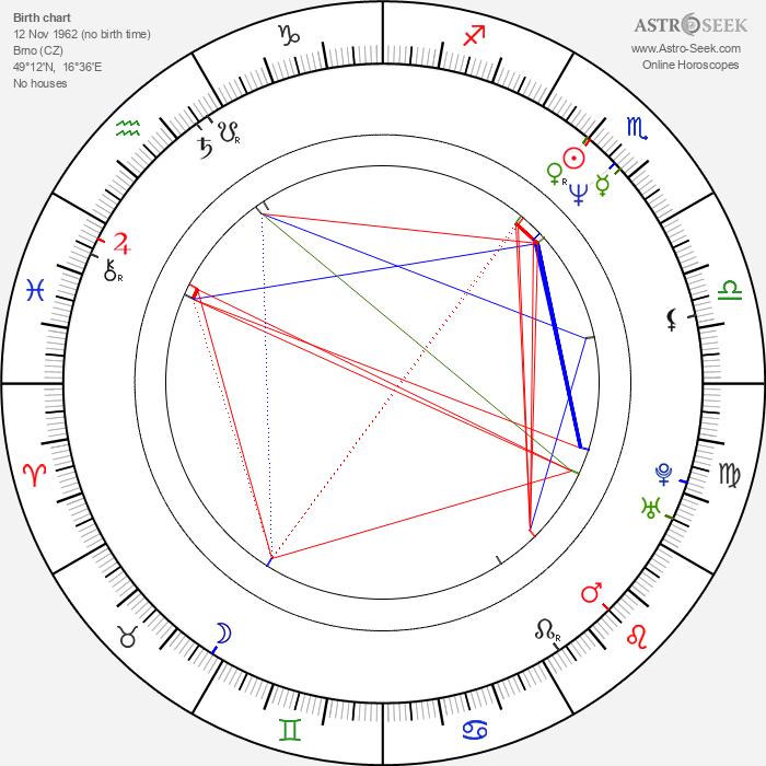 Václav Vostárek - Astrology Natal Birth Chart
