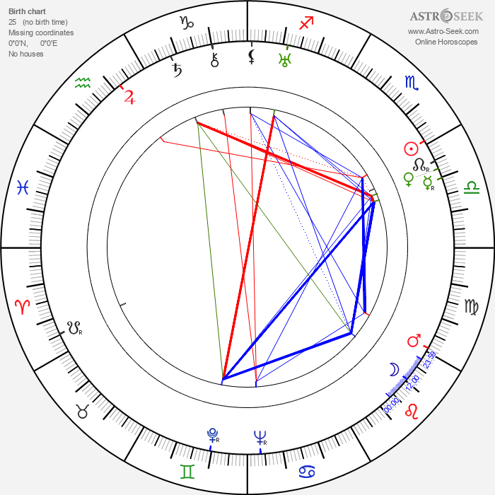 Václav Vydra Jr. - Astrology Natal Birth Chart