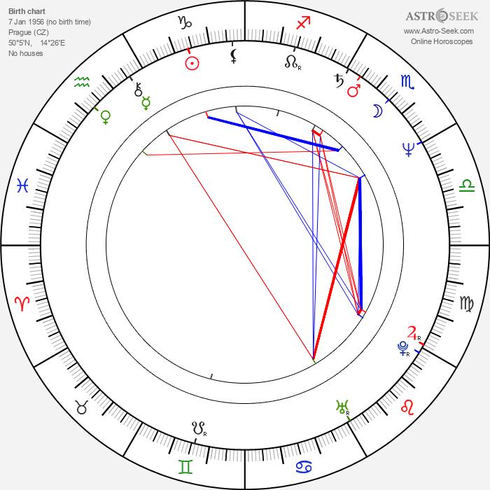 Václav Vydra nejml. - Astrology Natal Birth Chart