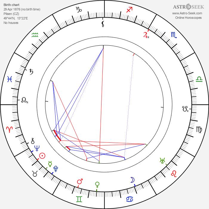 Václav Vydra Sr. - Astrology Natal Birth Chart