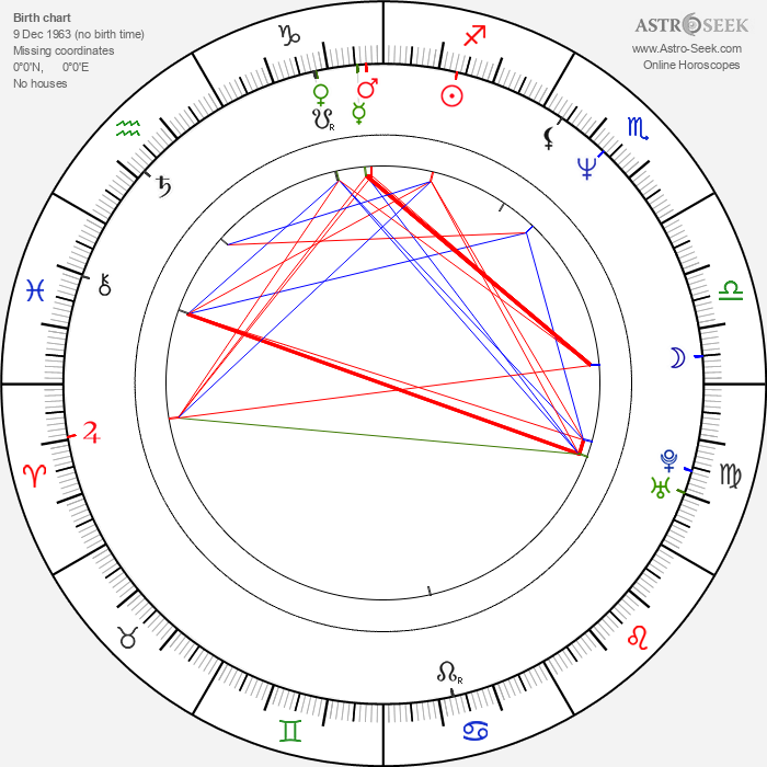 Vadim Jean - Astrology Natal Birth Chart