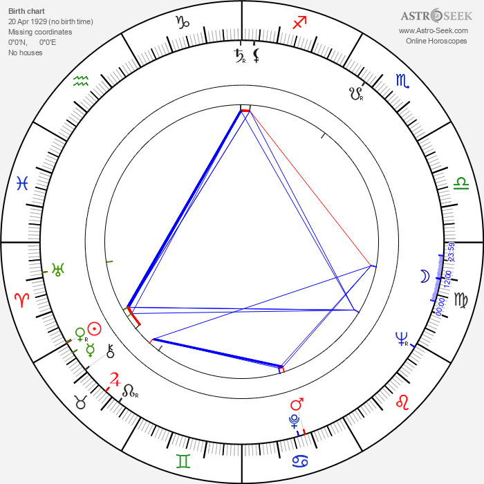 Vadim Yusov - Astrology Natal Birth Chart