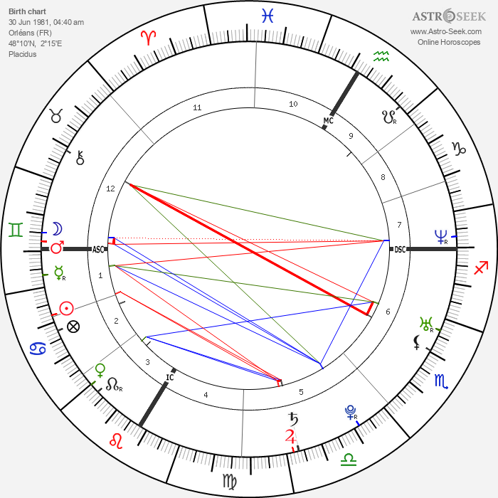 Vahina Giocante - Astrology Natal Birth Chart