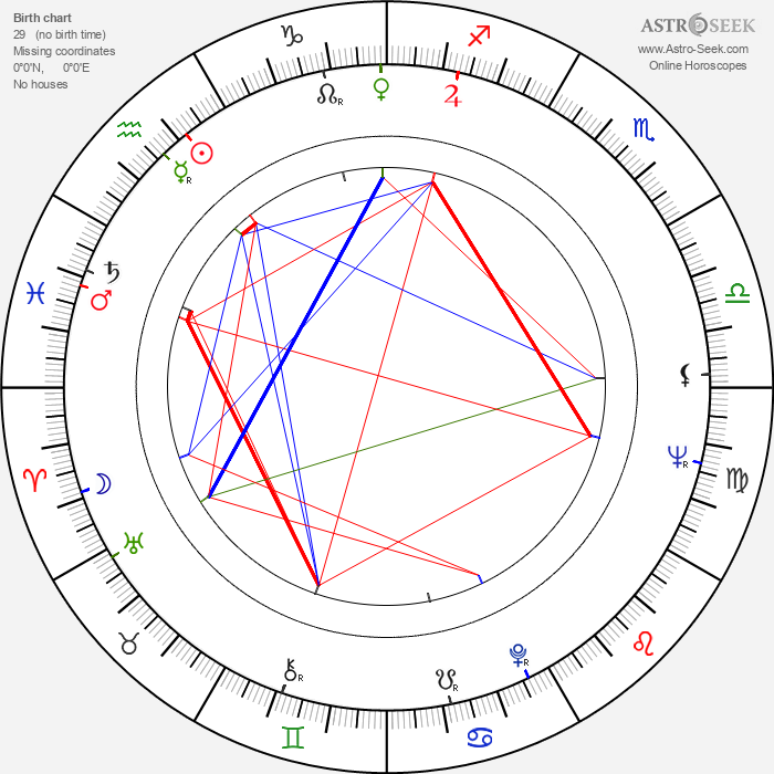Väinö Kirstinä - Astrology Natal Birth Chart