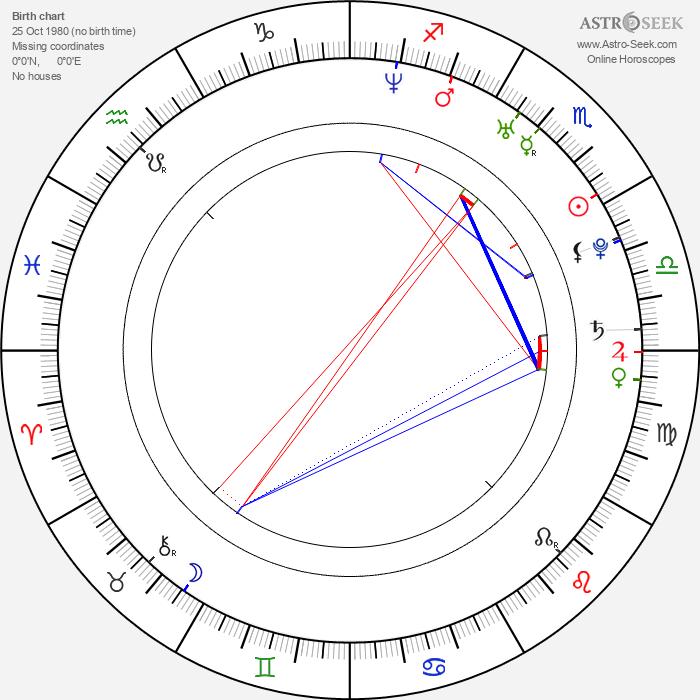 Valda Bičkute - Astrology Natal Birth Chart