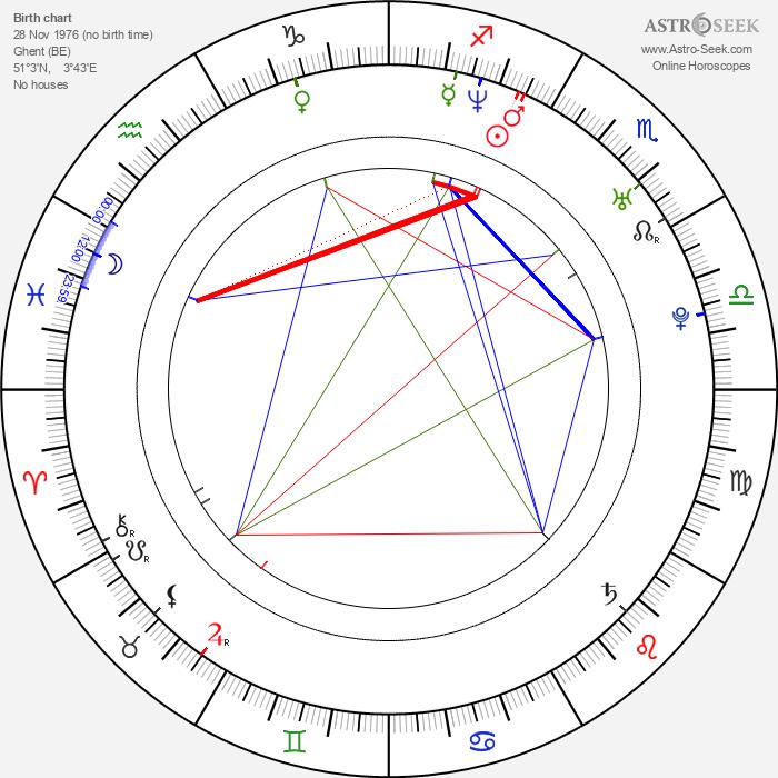 Valentijn Dhaenens - Astrology Natal Birth Chart