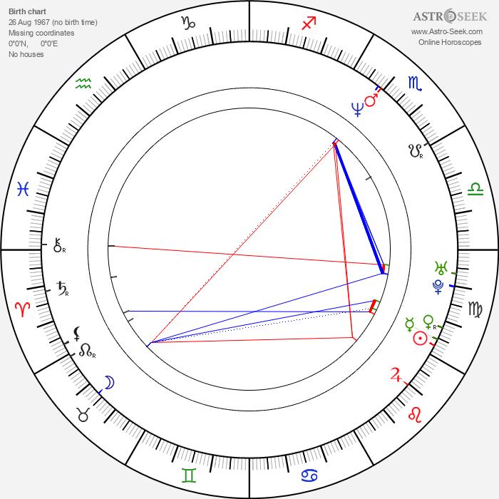 Valentin Hotea - Astrology Natal Birth Chart