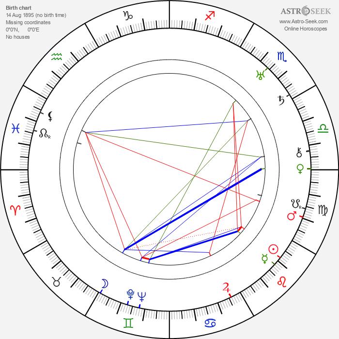 Valentín Parera - Astrology Natal Birth Chart
