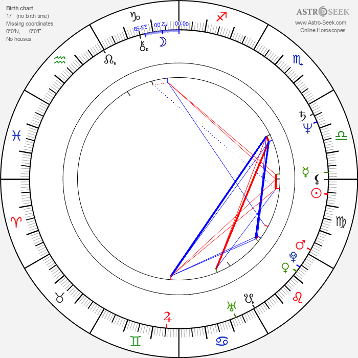 Valentin Teodosiu - Astrology Natal Birth Chart
