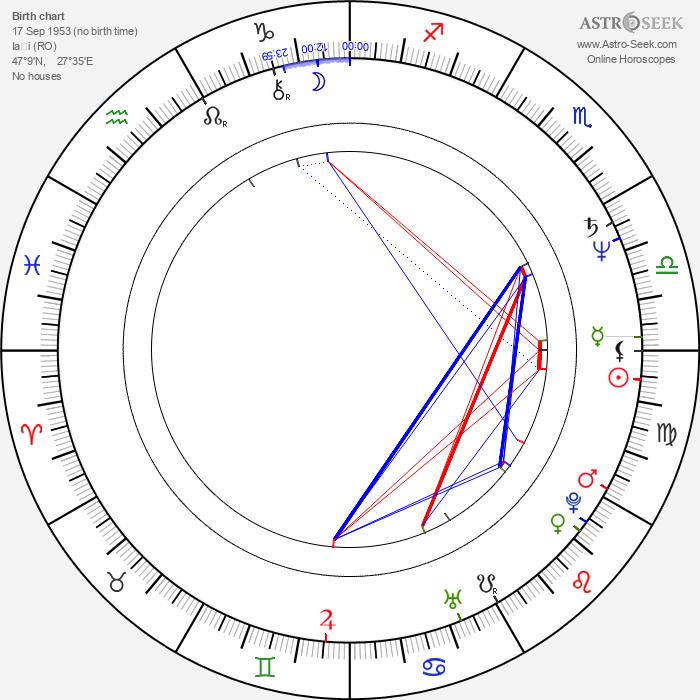 Valentin Teodosiu - Astrology Natal Birth Chart