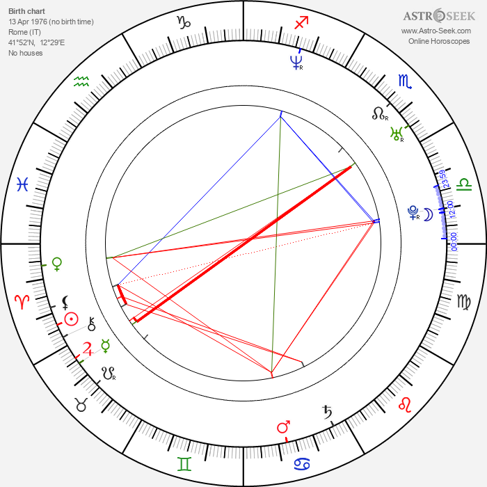 Valentina Cervi - Astrology Natal Birth Chart
