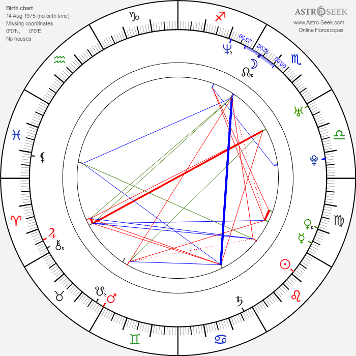 Valentina Rendón - Astrology Natal Birth Chart