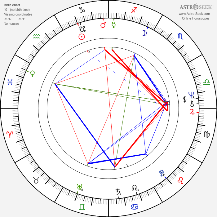 Valentina Telichkina - Astrology Natal Birth Chart