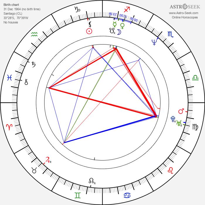 Valentina Vargas - Astrology Natal Birth Chart