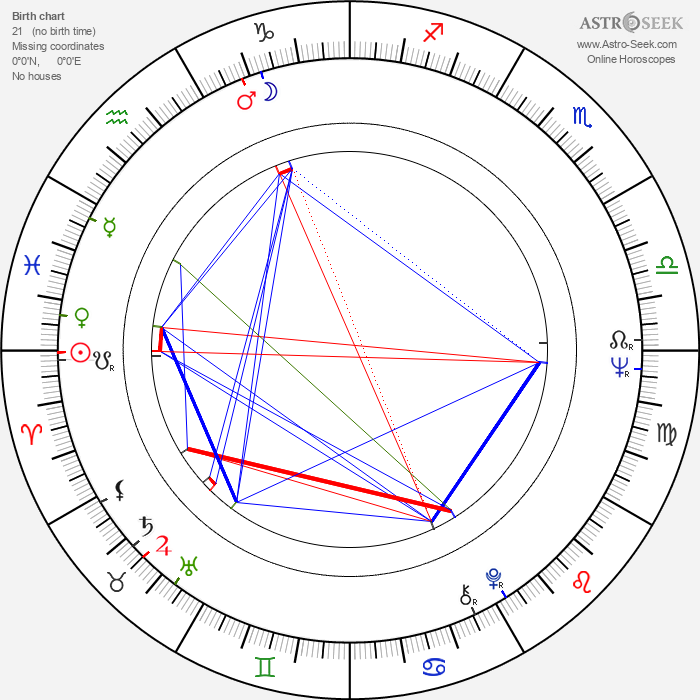 Valeri Lonskoy - Astrology Natal Birth Chart