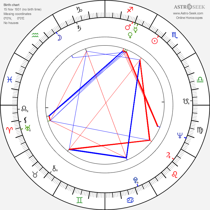 Valeria Moriconi - Astrology Natal Birth Chart