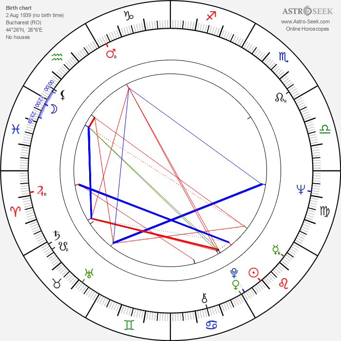Valeria Seciu - Astrology Natal Birth Chart