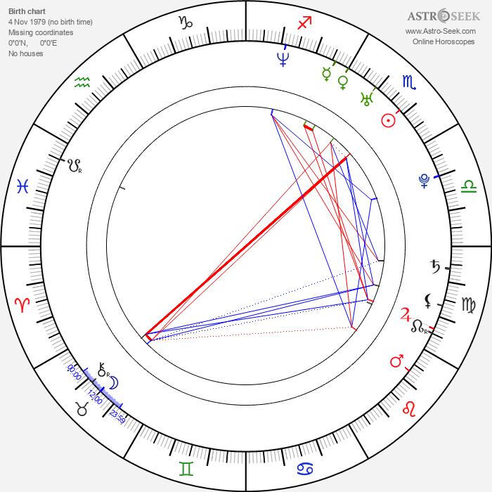 Valeria Solarino - Astrology Natal Birth Chart