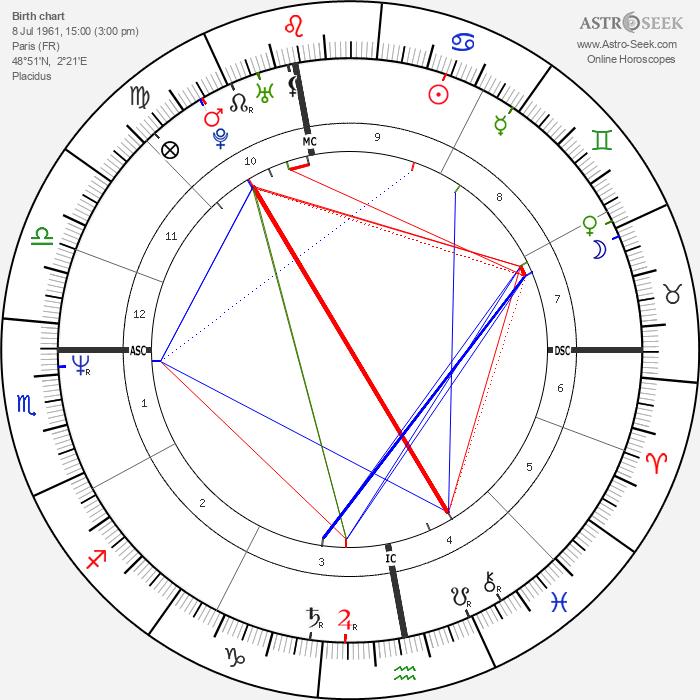 Valérie Benguigui - Astrology Natal Birth Chart