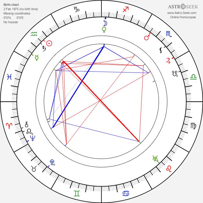Valerie Bergere - Astrology Natal Birth Chart