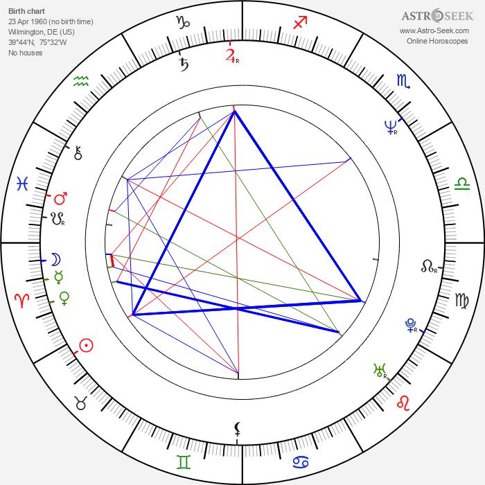 Valerie Bertinelli - Astrology Natal Birth Chart